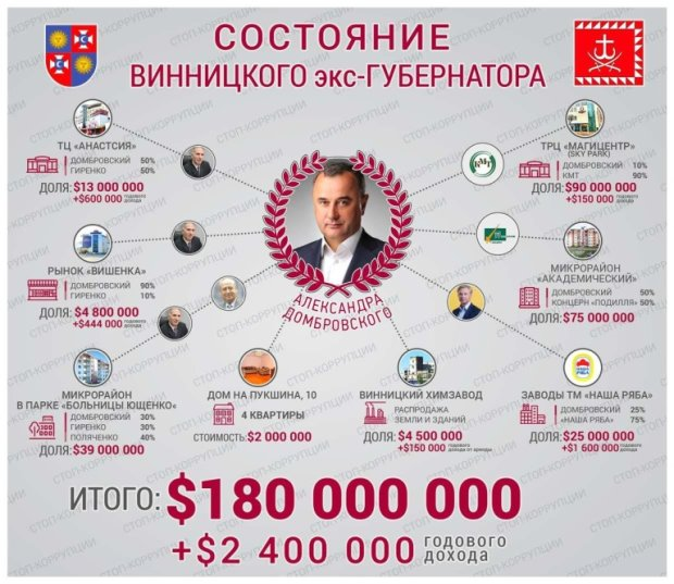 sdTlC181ZmBIlQ5dSDDL3irpyQmxLBGlFc87Zjkg - Александр Домбровский и коррупционные схемы